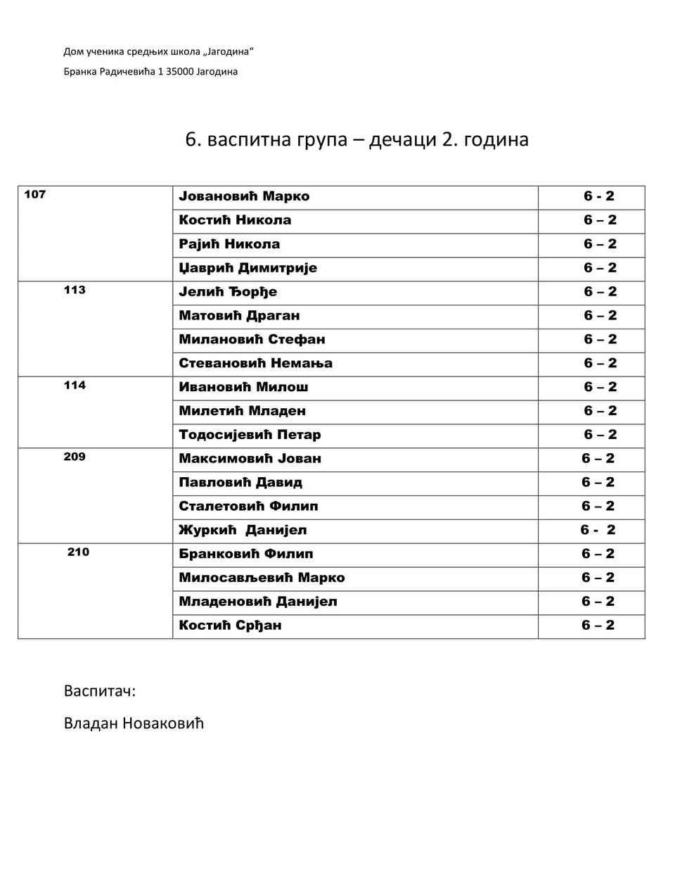 Raspored po grupama-05